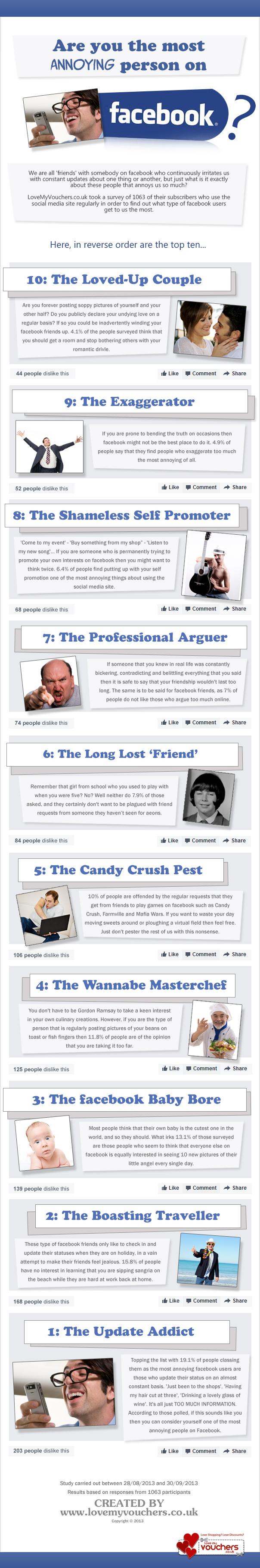 Los-10-tipos-de-gente-mas-molesta-en-facebook
